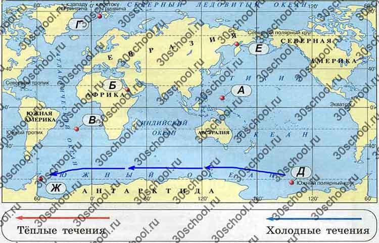 Обозначения масштабных знаков на карте из курса географии 6 класс