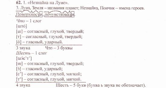 Гдз по русскому языку 6 класс поминова