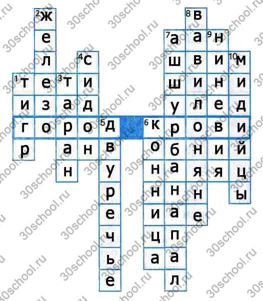 Родоначальник евреев 5 класс ответ решите кроссворд номер71гдз