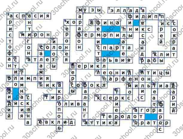 Известный древнегреческий стратег кроссворд 4292