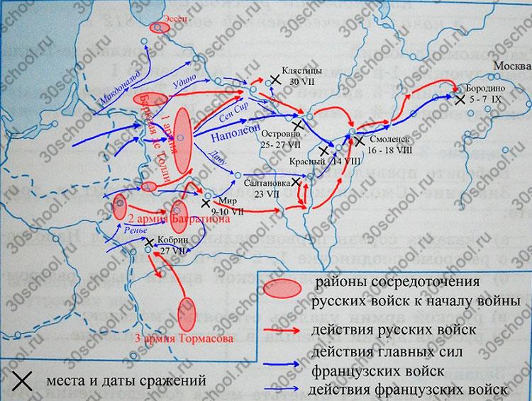 до Бородинского сражения