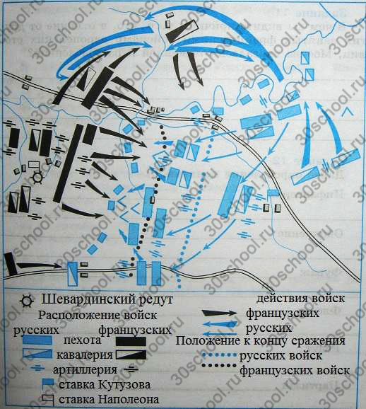 § 4. Отечественная война 1812 года: http://30school.ru/8-klass/istoriya/gdz-po-istorii-8-klass-istoriya-rossii-danilov-a-a-kosulina-l-g/otechestvennaya-vojna-1812-goda.html